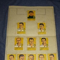 Álbum de fútbol completo: ALBUM ZARAGOZA CF - COMPLETO !!! EDT VALENCIANA 1941 - PORTADA PINTADA. Lote 275856688