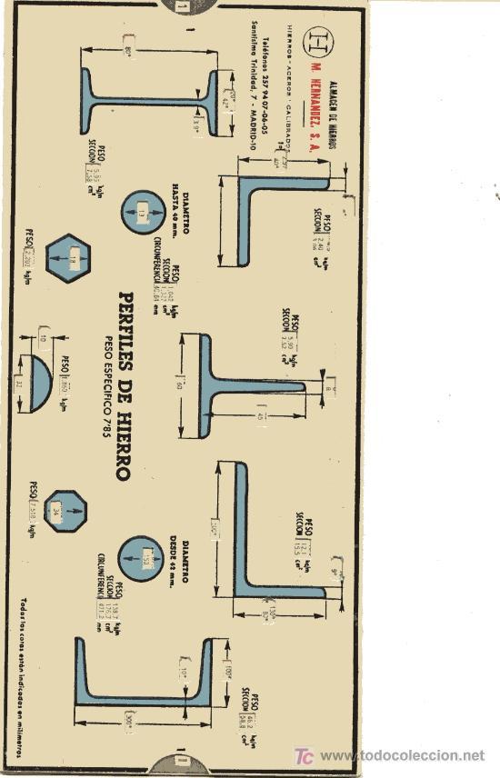 Perfiles de hierro comprar reglas de c lculo antiguas en for Medidas perfiles pladur