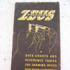 Antigüedades: ZEUS PRECISION : TABLAS DE REFERENCIA PARA TALLERES Y PARA HACER DIBUJOS TECNICOS, EN INGLES 1980/81. Lote 21598819