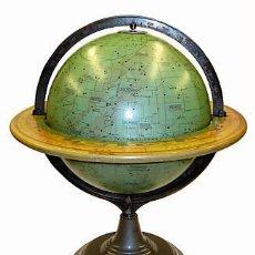 Antigüedades: 1900 - IMPRESIONANTE GLOBO TERRAQUEO CELESTE ¡ PERFECTO ! - CELESTIAL TERRESTRIAL GLOBE. Lote 13696478