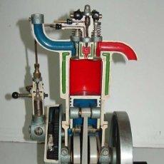 Antigüedades: ANTIGUO MOTOR DE FUNDICION CORTADO TRANSVERSALMENTE PARA LA ENSEÑANZA EN ESCUELA, AUTOESCUELA, FORMA. Lote 26578100