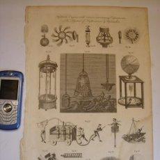 Antigüedades: S.XVIII - GRABADO ORIGINAL - HIDRAULICA CURIOSOS INVENTOS. Lote 20300211