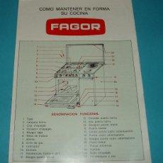 Antigüedades: COCINA FAGOR. Lote 19986104