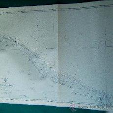 Antigüedades: BRINDISI TO BARI - MEDITERRANEAN SEA - ITALY E. COAST - CARTA MARINA 72X112 CM. - 1944 - 1ª EDICION.. Lote 36241574