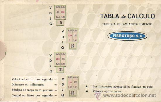 CALCULADORA DE CARTÓN - FIBROTUBO SA MADRID TABLA DE CALCULO TUBERIA DE AMIANTO-CEMENTO (Antigüedades - Técnicas - Aparatos de Cálculo - Calculadoras Antiguas)