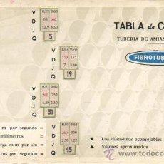 Antigüedades: CALCULADORA DE CARTÓN - FIBROTUBO SA MADRID TABLA DE CALCULO TUBERIA DE AMIANTO-CEMENTO. Lote 38772294