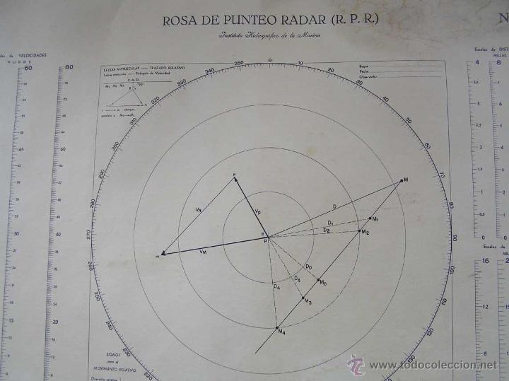 Antigüedades: NOMOGRAMA ROSA DE PUNTEO RADAR (R. P. R.) Instituto Hidrográfico de la Marina Nº. OE - Foto 4 - 39756541
