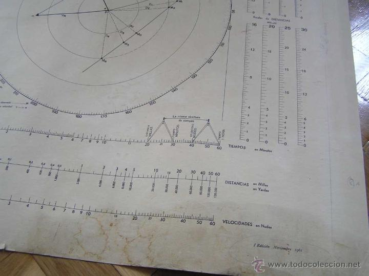 Antigüedades: NOMOGRAMA ROSA DE PUNTEO RADAR (R. P. R.) Instituto Hidrográfico de la Marina Nº. OE - Foto 6 - 39756541