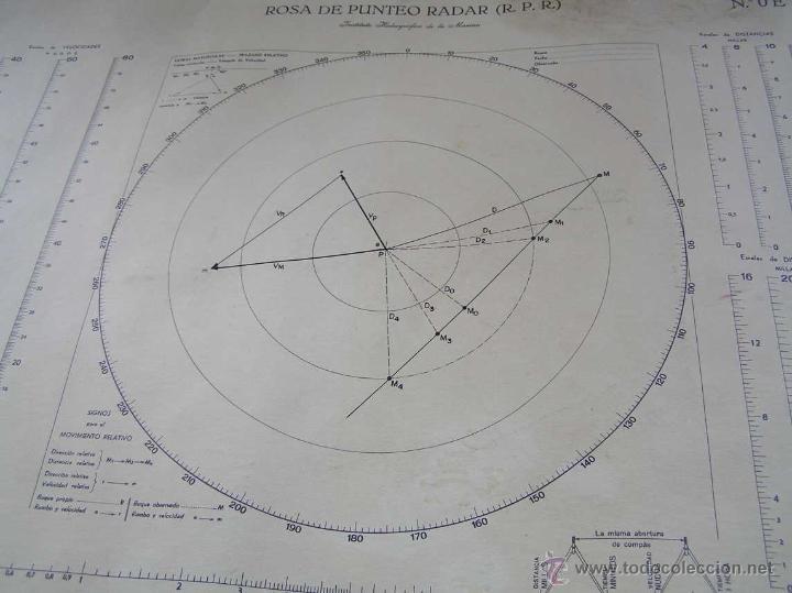Antigüedades: NOMOGRAMA ROSA DE PUNTEO RADAR (R. P. R.) Instituto Hidrográfico de la Marina Nº. OE - Foto 7 - 39756541