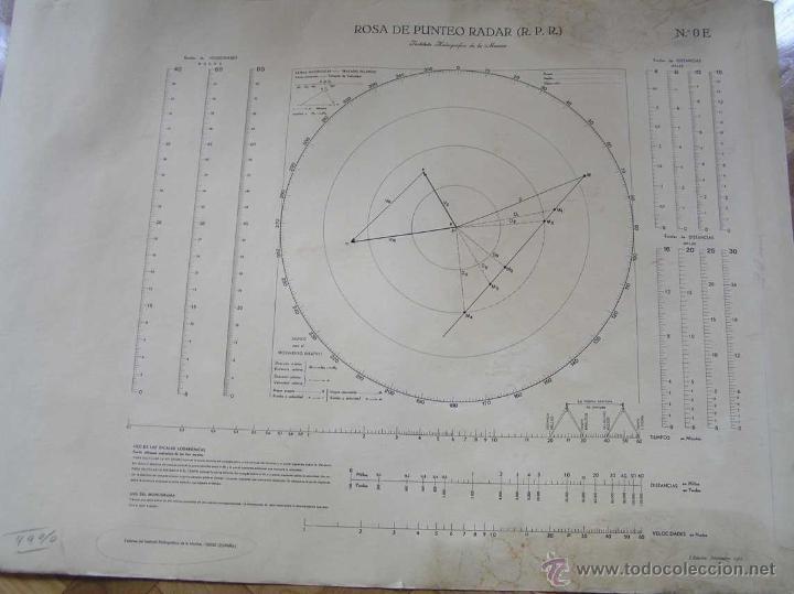 Antigüedades: NOMOGRAMA ROSA DE PUNTEO RADAR (R. P. R.) Instituto Hidrográfico de la Marina Nº. OE - Foto 10 - 39756541