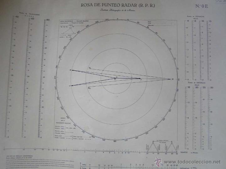 Antigüedades: NOMOGRAMA ROSA DE PUNTEO RADAR (R. P. R.) Instituto Hidrográfico de la Marina Nº. OE - Foto 13 - 39756541