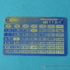 Antigüedades: TARJETA CONVERSORA PESETAS A EURO Y VICEVERSA. CAMPAÑA COMUNICACIÓN EURO. Lote 40838004