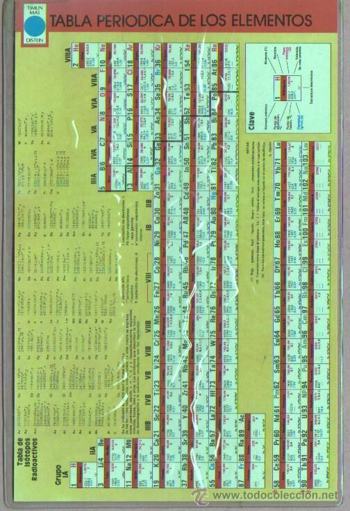 Especie de regla de calculo tabla periodica d comprar reglas de especie de regla de calculo tabla periodica de los elementos istopos radioactivos 1979 urtaz Image collections