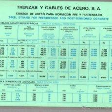 Antigüedades: ESPECIE DE REGLA DE CALCULO - TABLA -TRENZAS Y CABLES DE ACERO SA. CORDONES SEGUN NORMAS. Lote 46007576