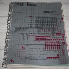 Antigüedades: MANUAL DE USUARIO MÁQUINA DE ESCRIBIR IBM 85 ELECTRÓNICA. Lote 57915031