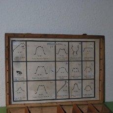 Antigüedades: CAJA DE MADERA PARA RECAMBIOS DE AUTOMÓVIL - TALLER - SEAT, CITROEN, PEGASO, BARREIROS - AÑOS 60. Lote 105333867