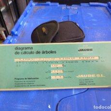 Antigüedades: DIAGRAMA DE CALCULO DE ARBOLES-TOLERANCIAS DE AJUSTE ISO/CHAVETAS JAURE. Lote 136350074