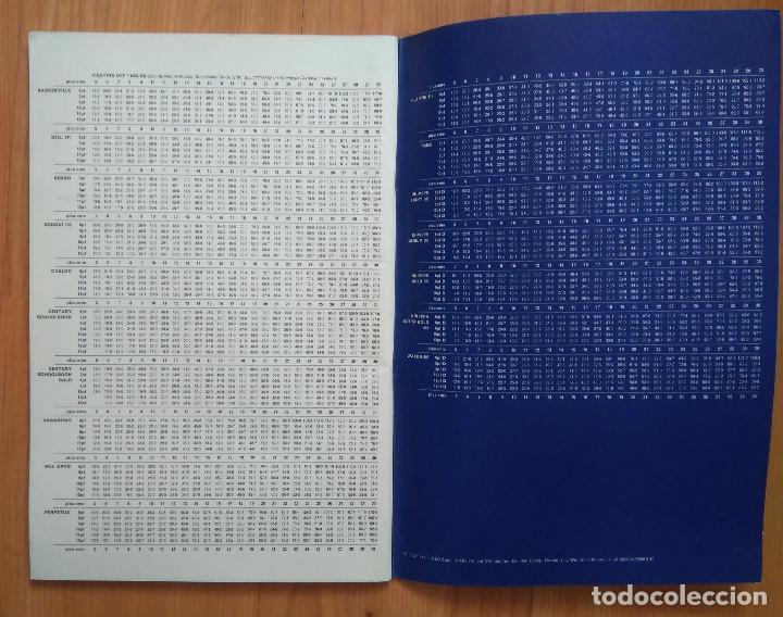 Antigüedades: Especimen / Catalogo Tipos Imprenta LAYTON USA (Printed Types Specimem book) - Foto 3 - 154808330
