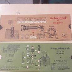 Antigüedades: VAGMA REGLAS VELOCIDAD DE MÁQUINA..ROSCA WHIWORTH.TOLERACIAS DE AGUJERO AJUSTE ISA. Lote 185728800