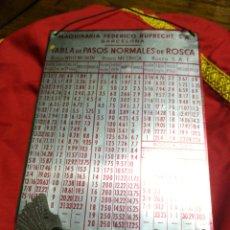 Antigüedades: GALGA WHITWORTH Y REGLA MÉTRICA TABLA DE PASOS NORMALES DE ROSCA.. Lote 176118339