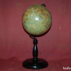 Antigüedades: GLOBO TERRÁQUEO POLITICO HÚNGARO (BOLA DEL MUNDO), GÖNCZY PÁL, 14 CMS, AÑO 1907.. Lote 57919470