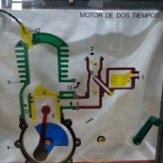Antigüedades: MAQUETA. MOTOR DE DOS TIEMPOS. ENOSCOP. ENOSA. NUEVA. PERFECTO ESTADO. INSTRUCCIONES. CAJA.. Lote 178341283
