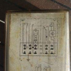 Antigüedades: RELES UTILIZADOS EN COFRES DE MINAS DE CARBON. Lote 189276762