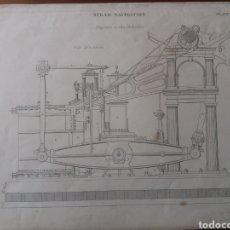 Antigüedades: LOTE (5) LÁMINAS ARQUEOLOGIA INDUSTRIAL. Lote 193917447