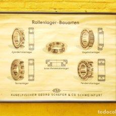 Antigüedades: CARTEL INDUSTRIAL DE RODAMIENTOS, MECÁNICA, INGENIERÍA. AÑOS 30. Lote 197755466