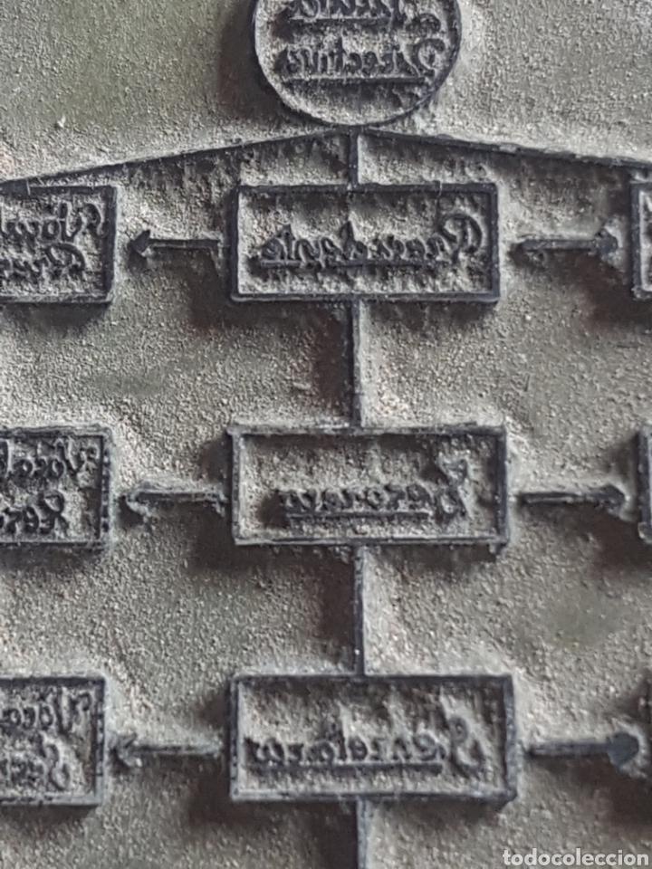 Antigüedades: Placa plancha tampón grabado de imprenta de Hermandad del Santo Sepulcro - Foto 5 - 200536463