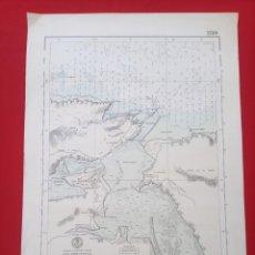 Antigüedades: CARTA NÁUTICA DE LA RIA Y PUERTO DE SAN VICENTE DE LA BARQUERA. Lote 230525265