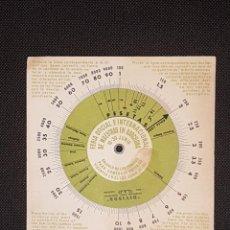 Antigüedades: CALCULADORA DE CAMBIOS DE 1951 FERIA OFICIAL E INTERNACIONAL DE MUESTRAS DE BARCELONA . UNA JOYA. Lote 253537915
