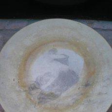 Antigüedades: PLATO PINTADO A MANO, ESTÁ FIRMADO ZULOAGA?. Lote 27303221