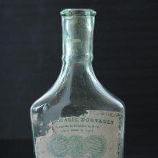 Antigüedades: BOTELLA DE VIDRIO DE FARMACIA. Lote 24914401