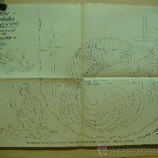 Antigüedades: EL CONSULTOR DE LOS BORDADOS SUPLEMENTO Nº 692. Lote 29964450