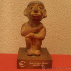 Antigüedades: FIGURA DE LABORATORIO. Lote 35661511
