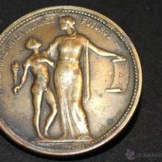 Antigüedades: ANTIGUA MEDALLA SOUVENIR DE LA FOIRE SUISSE GENEVE. Lote 45465437