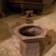 Antigüedades: ANTIGUO FOGÓN DE HIERRO FUNDIDO AÑOS 20. Lote 47945008