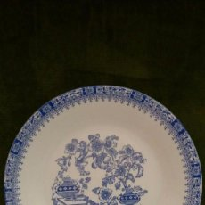 Antigüedades: PLATO PONTESA CHINA BLAU. Lote 56991023