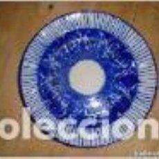 Antigüedades: PLATO DEL SXIX.. Lote 62439180