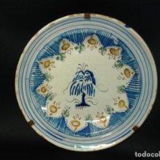 Antigüedades: PLATO DE CERÁMICA POLICROMADO. MANISES. VALENCIA. SIGLO XIX.. Lote 66851558