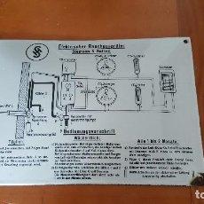 Antigüedades: CARTEL DE CHAPA ANTIGUO ELECTRICO ALEMAN. Lote 125213711