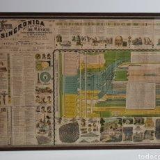Antigüedades: CARTA SINCRONICA DE LA HISTORIA DE MEXICO - IGNACIO LARREA Y CORDERO. Lote 151425106