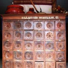 Antigüedades: ARMARIO DE FARMACIA / APOTHEKERSCHRANK / MEDICINE CHEST. Lote 175011409