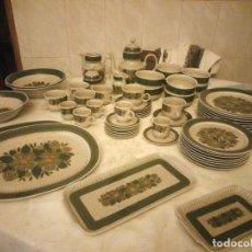 Antigüedades: ANTIGUA VAJILLA DE PORCELANA WINTERLING BAVARIA PORCELAIN,MODELO NINA,RETRO COLOR VERDE,1970,60 PIEZ. Lote 183433940