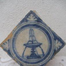 Antigüedades: AZULEJO SIGLO XVIII TRIANA. Lote 243277605