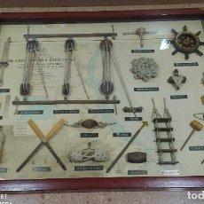 Antigüedades: ESPECTACULAR MARCO MARINERO ANTIGUO. Lote 271906958