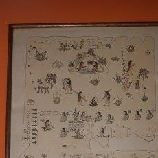 Antigüedades: REPRODUCCION MAPA CODICE QUINATZIN AÑO 1966. Lote 273463563