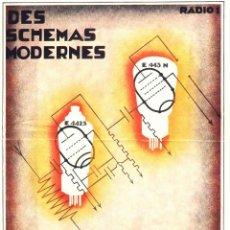 Radios Anciennes: DVD MAS DE 1500 ESQUEMAS Y MANUALES DE SERVICIO DE RADIOS Y EQUIPOS A VALVULAS PHILIPS. Lote 164624020
