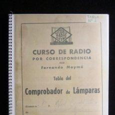 Radio antiche: TABLA DEL COMPROBADOR DE LAMPARAS CURSO RADIO ESCUELA DE RADIO MAYMO, BARCELONA, AÑOS 50. FOTOCOPIA. Lote 263265610